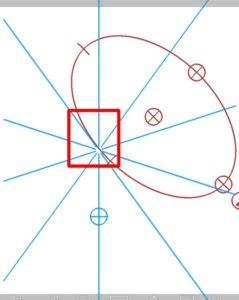 楕円形定規の位置