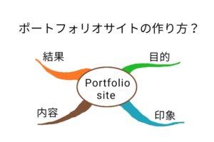 初心者の方にポートフォリオサイトの作り方をゼロから解説します